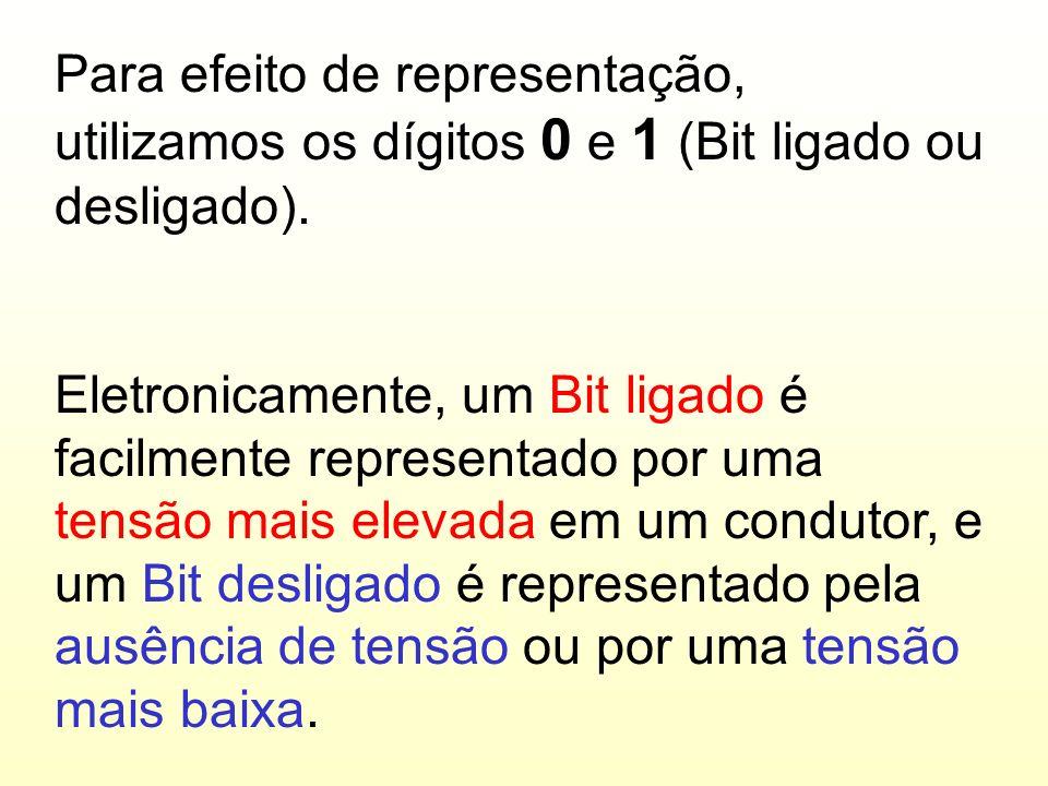 Para efeito de representação, utilizamos os dígitos 0 e 1 (Bit ligado ou desligado).