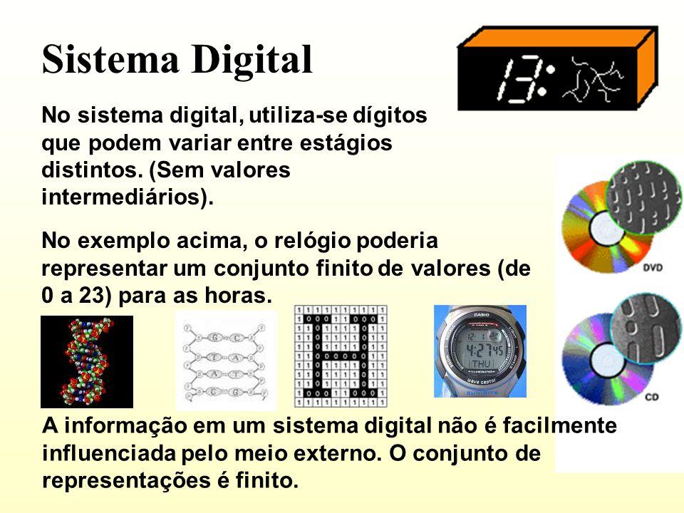 Sistema Digital No sistema digital, utiliza-se dígitos que podem variar entre estágios distintos. (Sem valores intermediários).