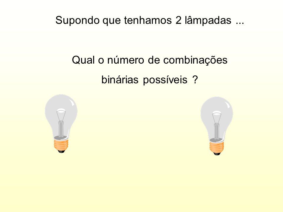 Supondo que tenhamos 2 lâmpadas ...
