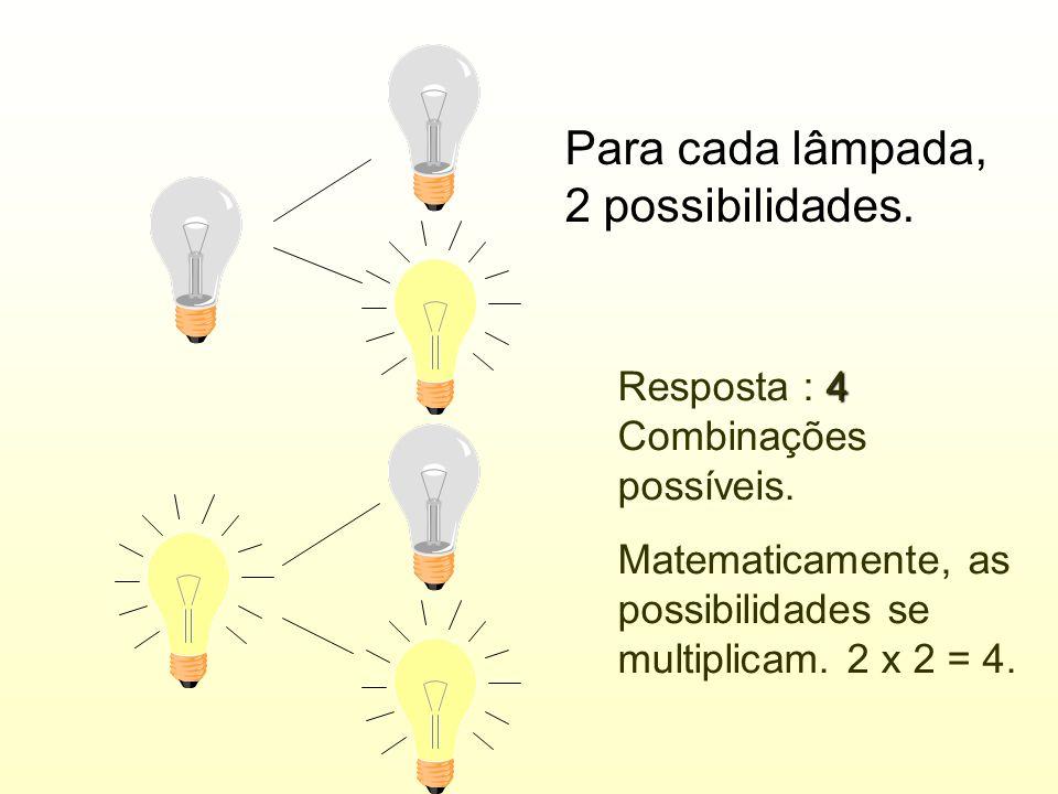 Para cada lâmpada, 2 possibilidades.