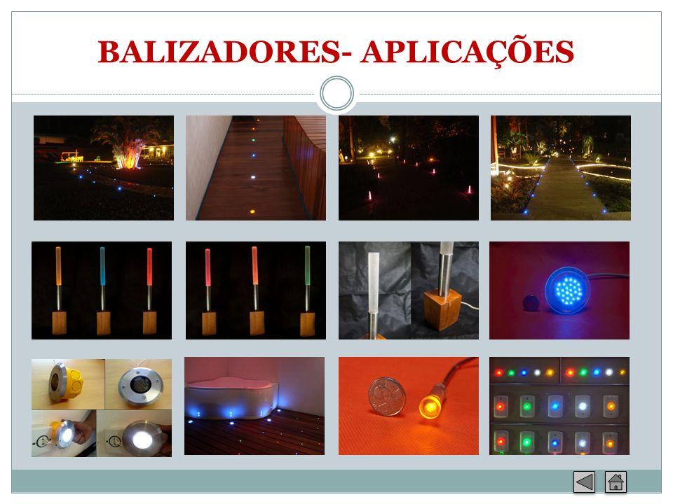 BALIZADORES- APLICAÇÕES