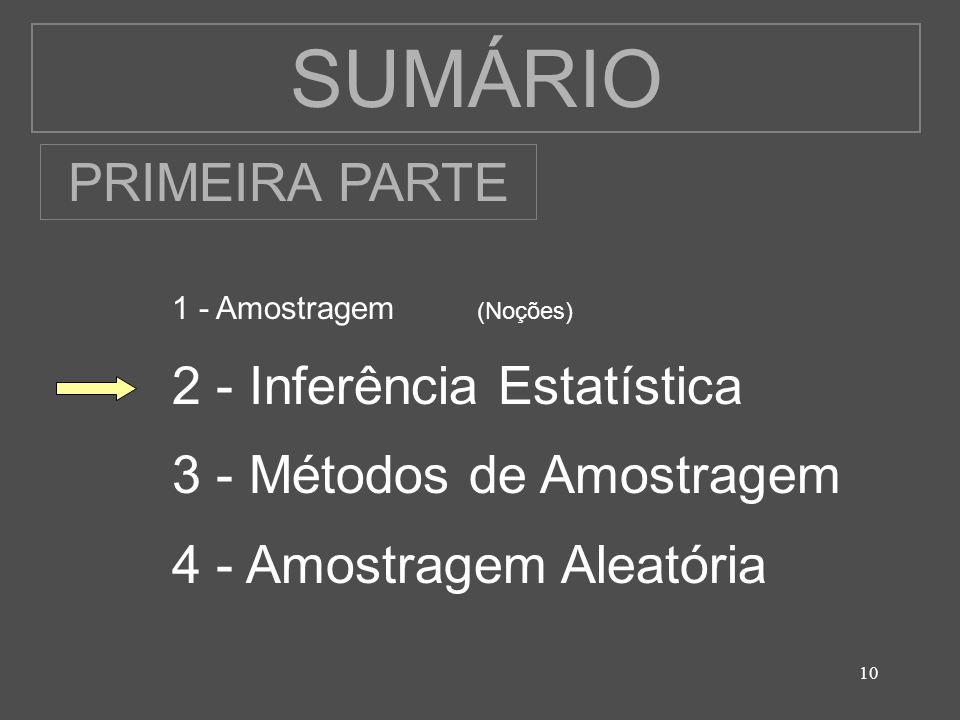 SUMÁRIO PRIMEIRA PARTE 2 - Inferência Estatística