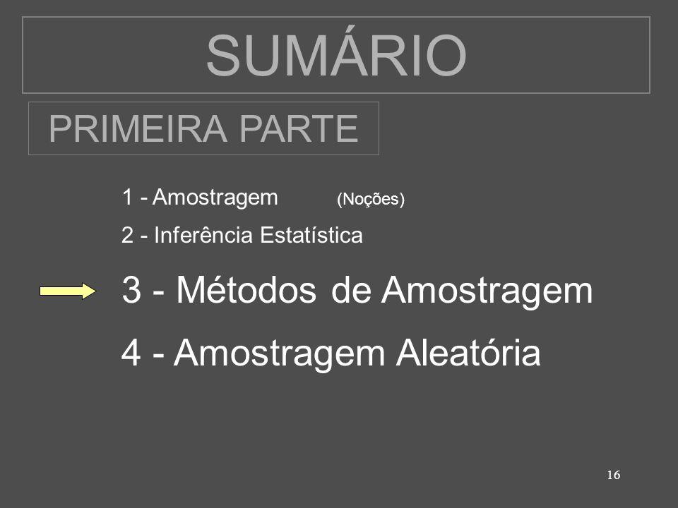SUMÁRIO PRIMEIRA PARTE 3 - Métodos de Amostragem