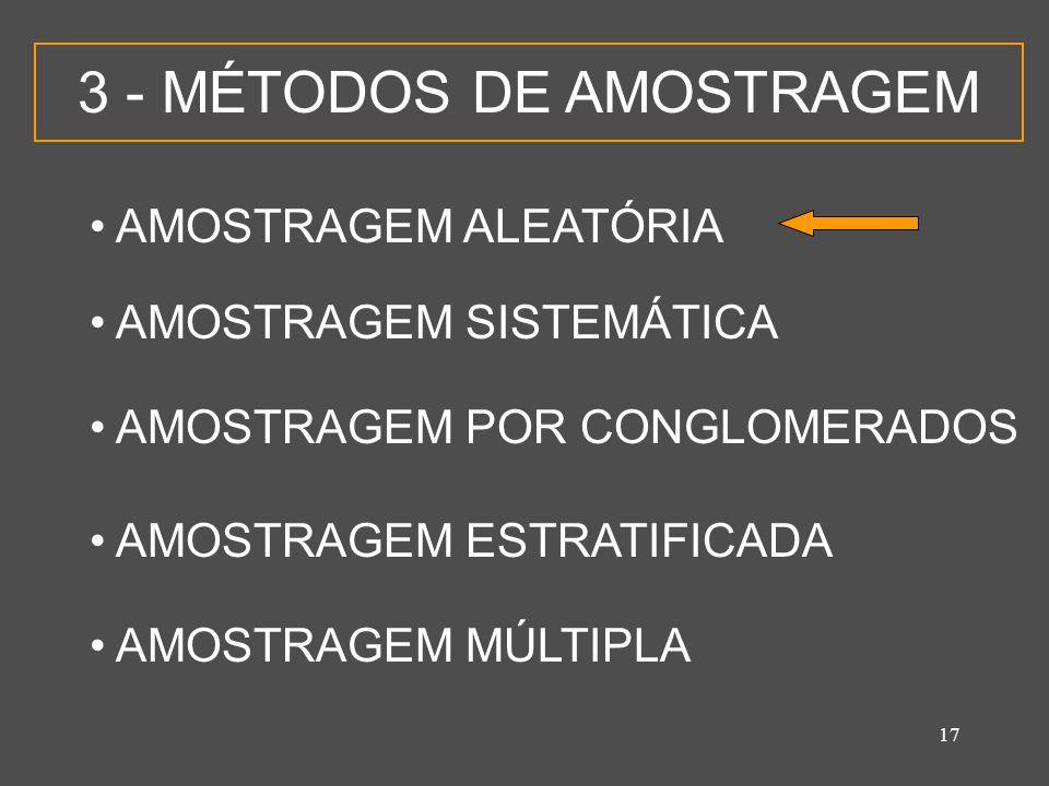 3 - MÉTODOS DE AMOSTRAGEM