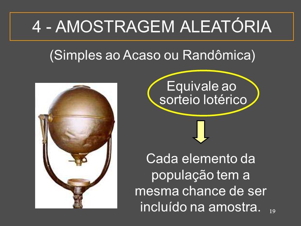 4 - AMOSTRAGEM ALEATÓRIA