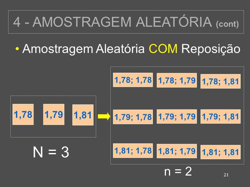 4 - AMOSTRAGEM ALEATÓRIA (cont)