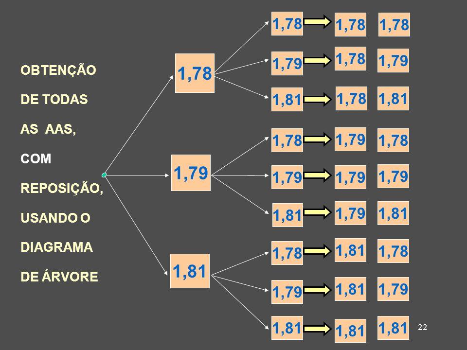 1,78 1,78. 1,78. 1,78. OBTENÇÃO DE TODAS AS AAS, COM REPOSIÇÃO, USANDO O DIAGRAMA DE ÁRVORE. 1,79.