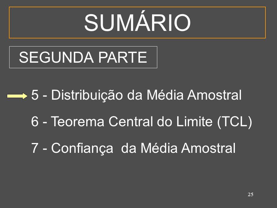 SUMÁRIO SEGUNDA PARTE 5 - Distribuição da Média Amostral