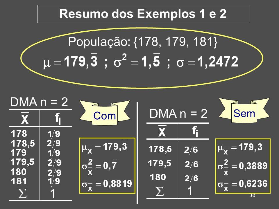 Resumo dos Exemplos 1 e 2 População: {178, 179, 181} DMA n = 2