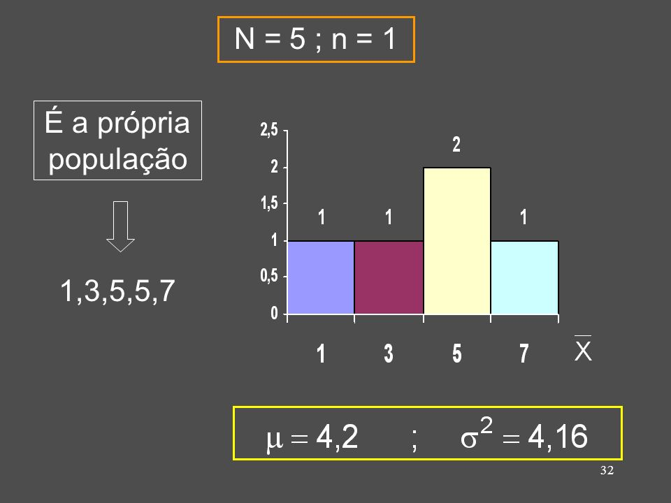 N = 5 ; n = 1 É a própria população 1,3,5,5,7