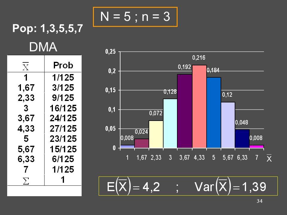N = 5 ; n = 3 Pop: 1,3,5,5,7 DMA