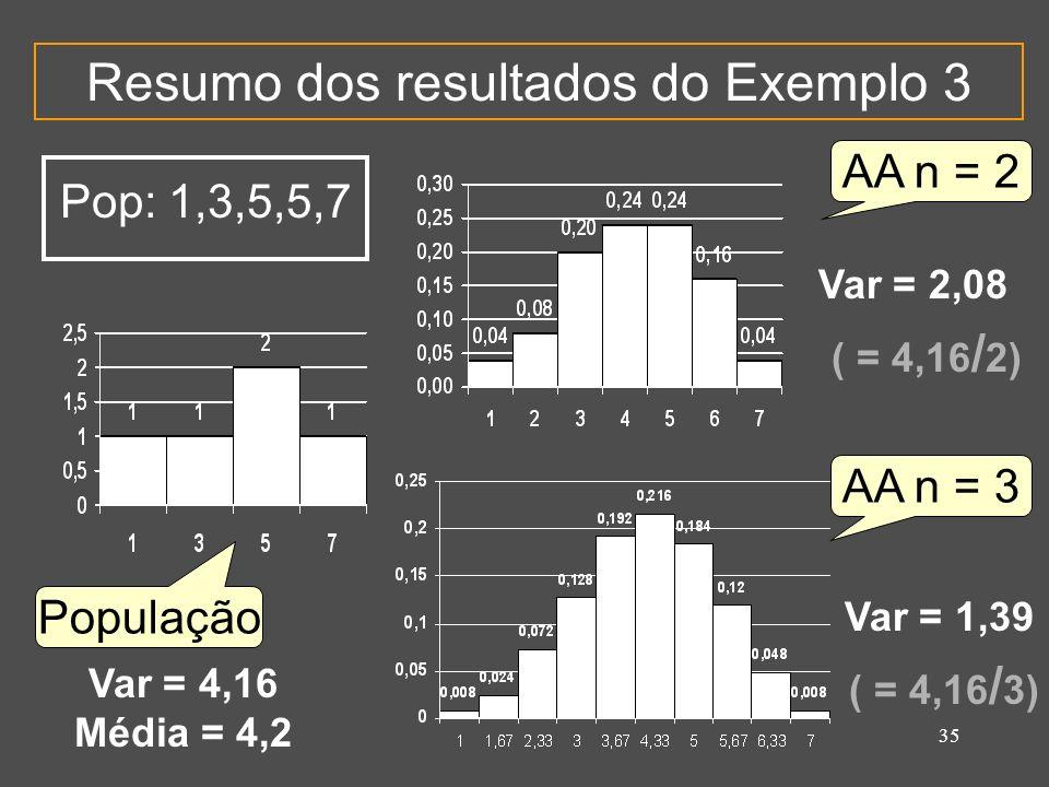 Resumo dos resultados do Exemplo 3