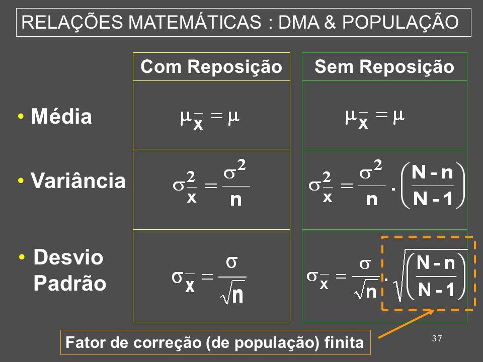 Média Variância Desvio Padrão RELAÇÕES MATEMÁTICAS : DMA & POPULAÇÃO