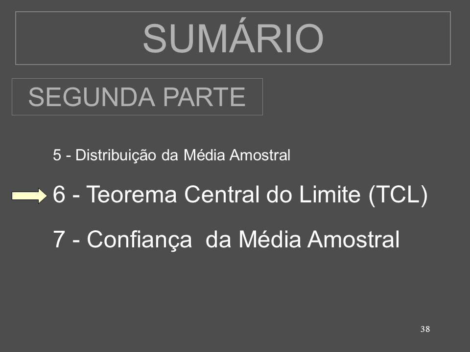 SUMÁRIO SEGUNDA PARTE 6 - Teorema Central do Limite (TCL)