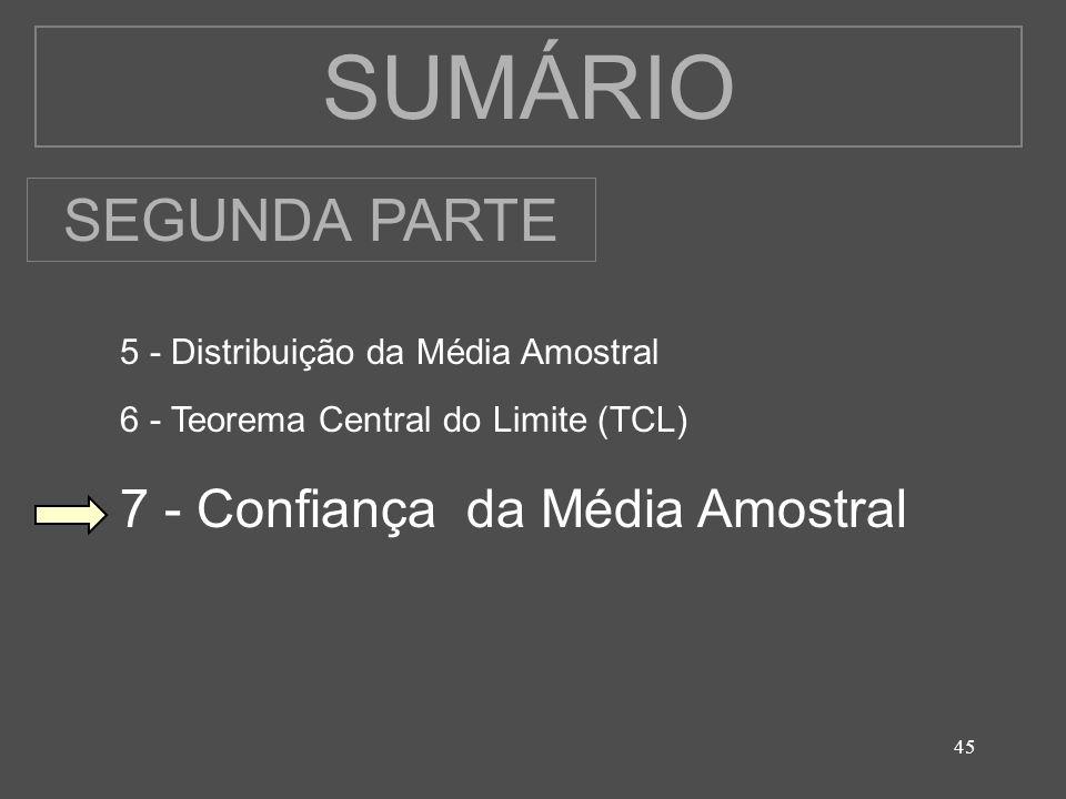 SUMÁRIO SEGUNDA PARTE 7 - Confiança da Média Amostral