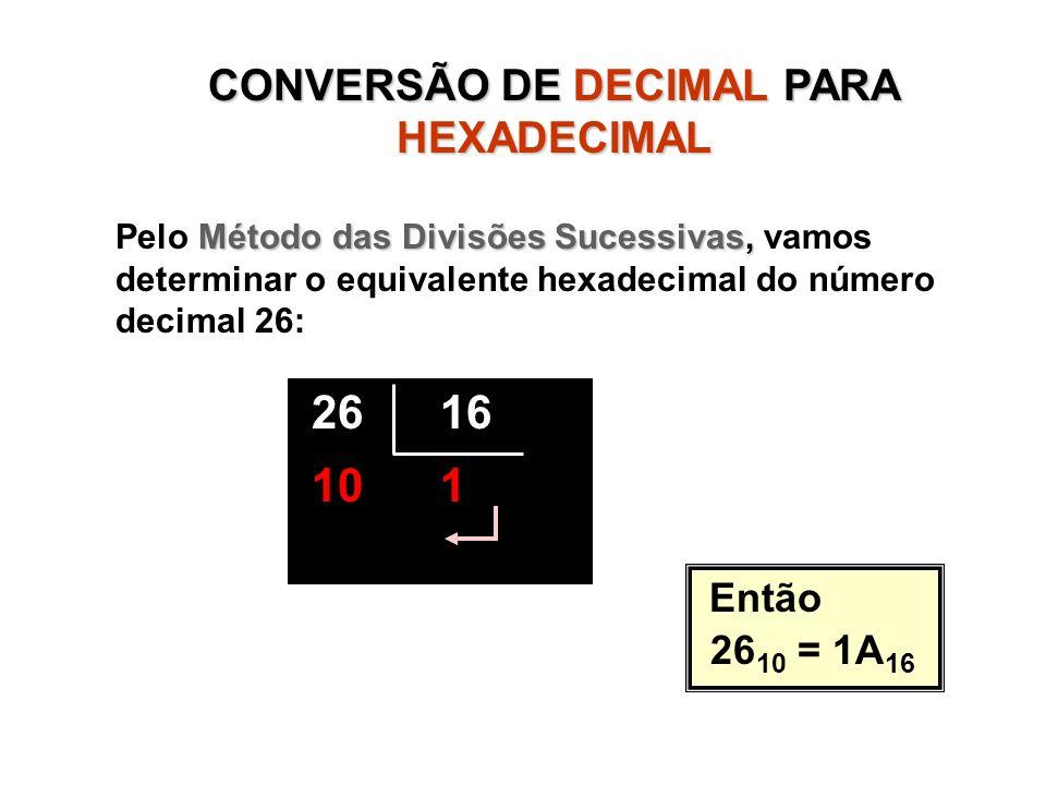 CONVERSÃO DE DECIMAL PARA HEXADECIMAL
