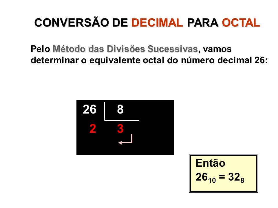 CONVERSÃO DE DECIMAL PARA OCTAL