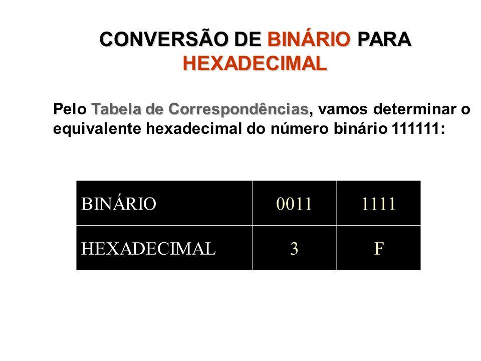 CONVERSÃO DE BINÁRIO PARA HEXADECIMAL