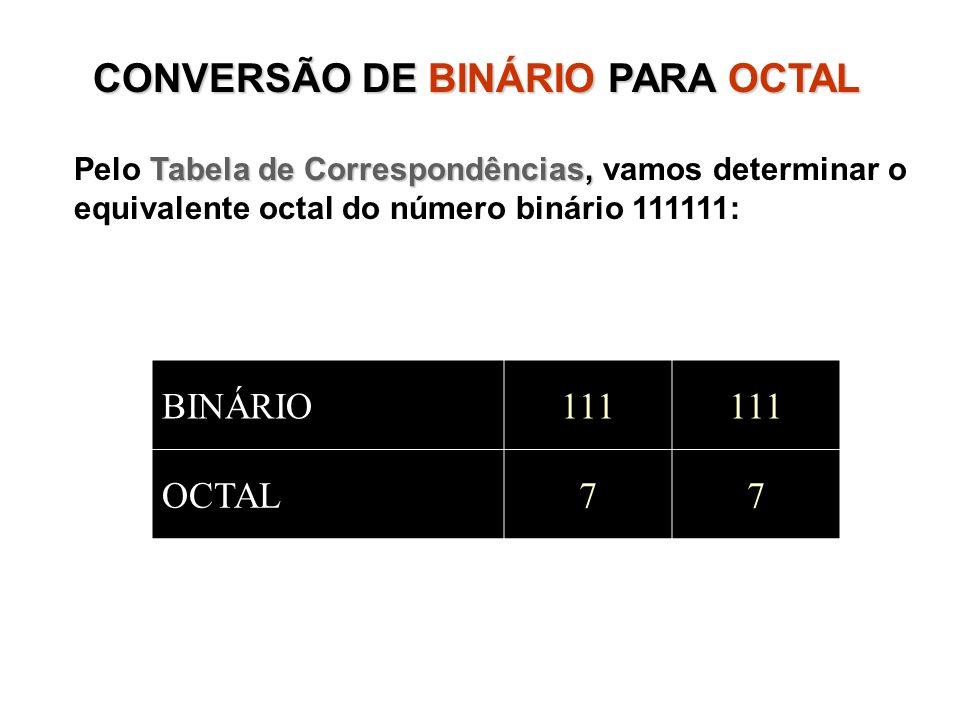 CONVERSÃO DE BINÁRIO PARA OCTAL