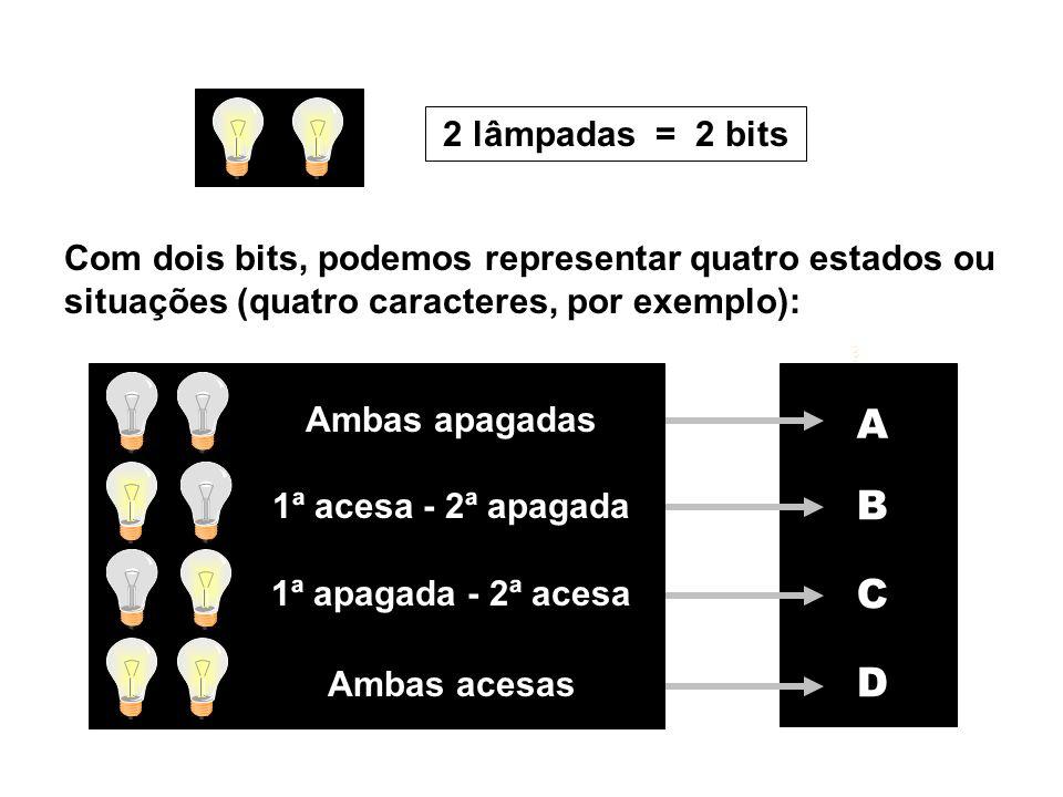 2 lâmpadas = 2 bits Com dois bits, podemos representar quatro estados ou situações (quatro caracteres, por exemplo):