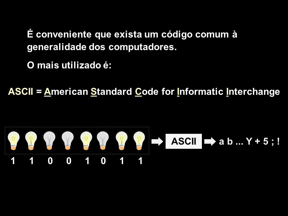 ASCII = American Standard Code for Informatic Interchange