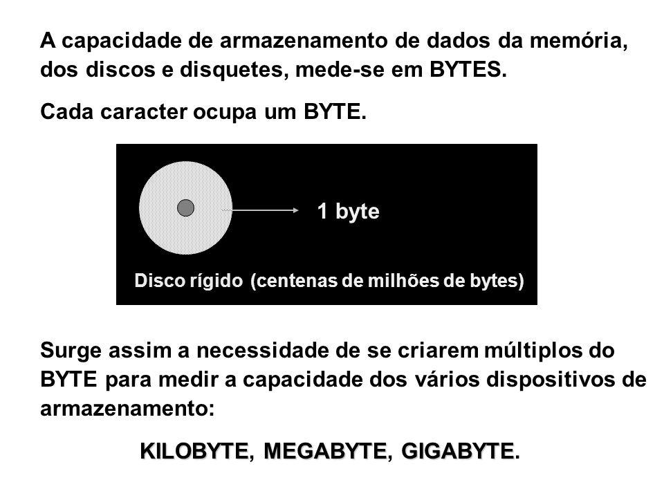 Cada caracter ocupa um BYTE.