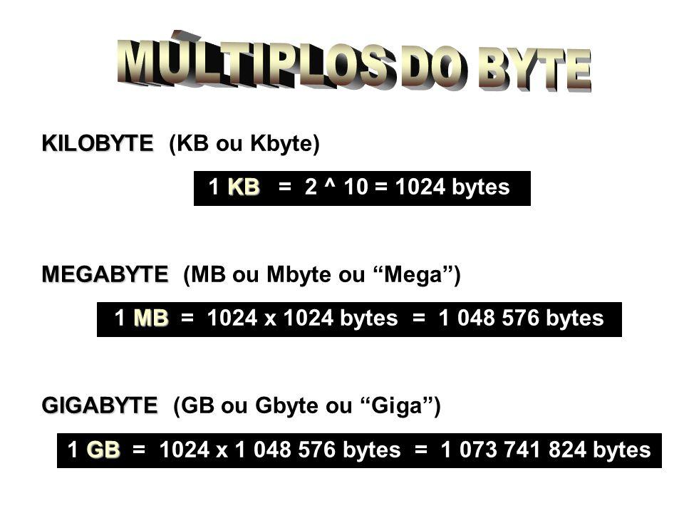 MÚLTIPLOS DO BYTE KILOBYTE (KB ou Kbyte) 1 KB = 2 ^ 10 = 1024 bytes