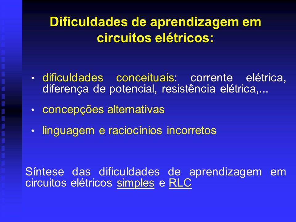 Dificuldades de aprendizagem em circuitos elétricos: