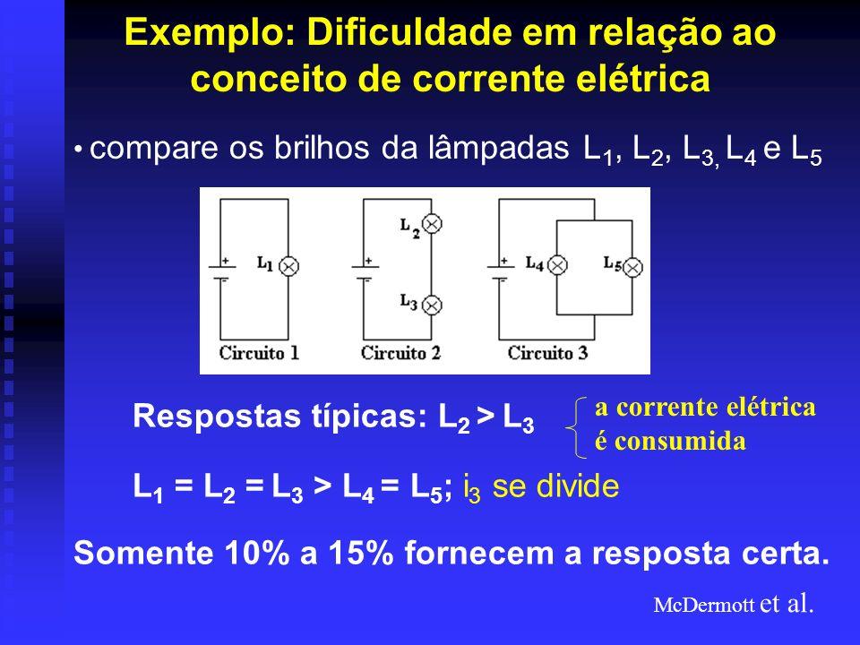 Exemplo: Dificuldade em relação ao conceito de corrente elétrica
