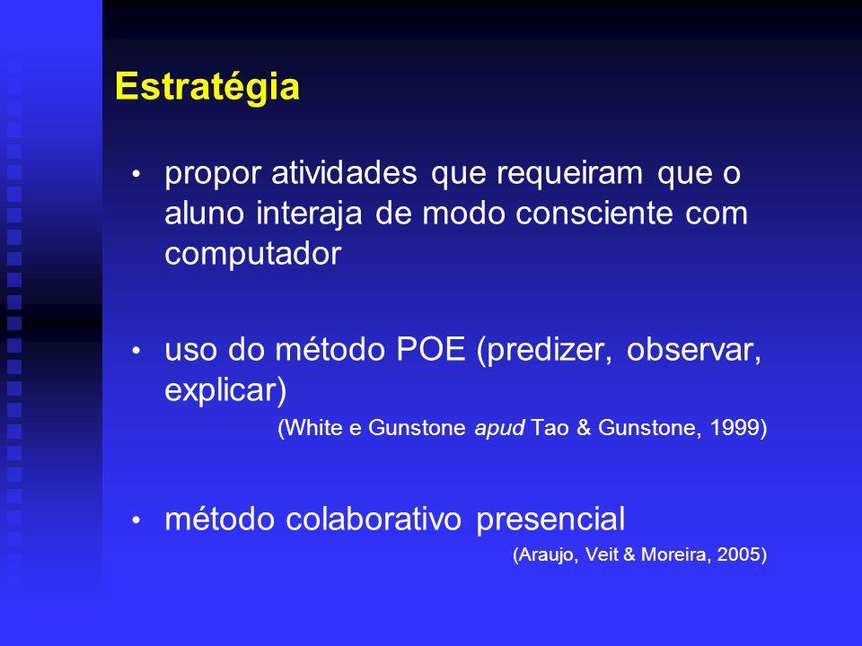 Estratégia propor atividades que requeiram que o aluno interaja de modo consciente com computador. uso do método POE (predizer, observar, explicar)