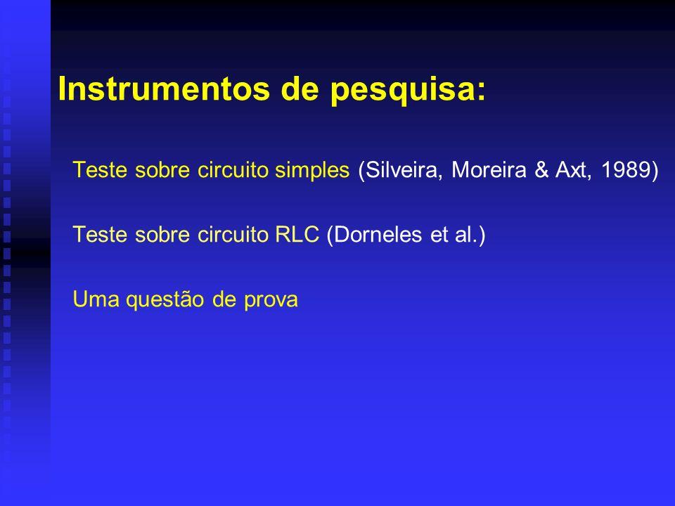 Instrumentos de pesquisa: