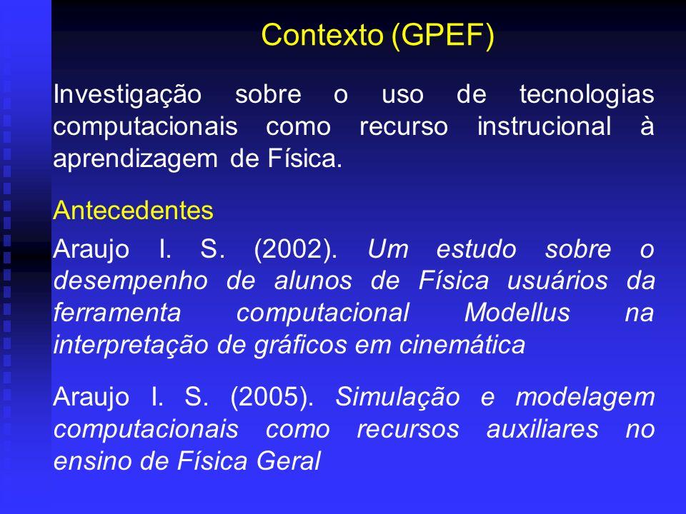 Contexto (GPEF) Investigação sobre o uso de tecnologias computacionais como recurso instrucional à aprendizagem de Física.
