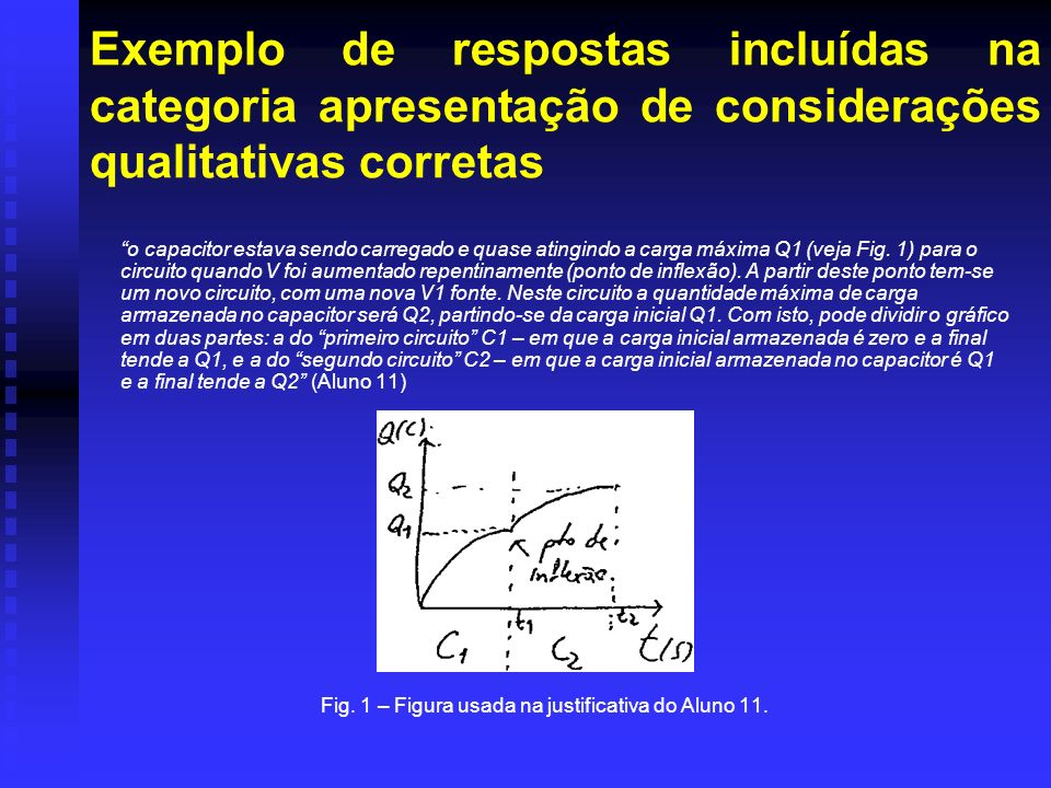Fig. 1 – Figura usada na justificativa do Aluno 11.