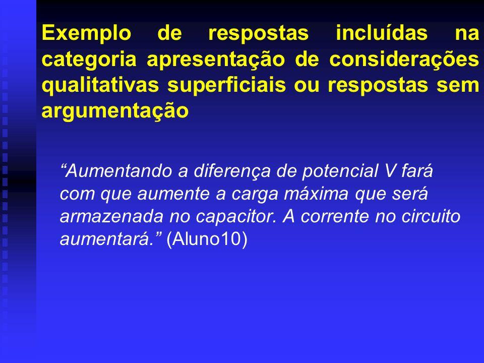 Exemplo de respostas incluídas na categoria apresentação de considerações qualitativas superficiais ou respostas sem argumentação