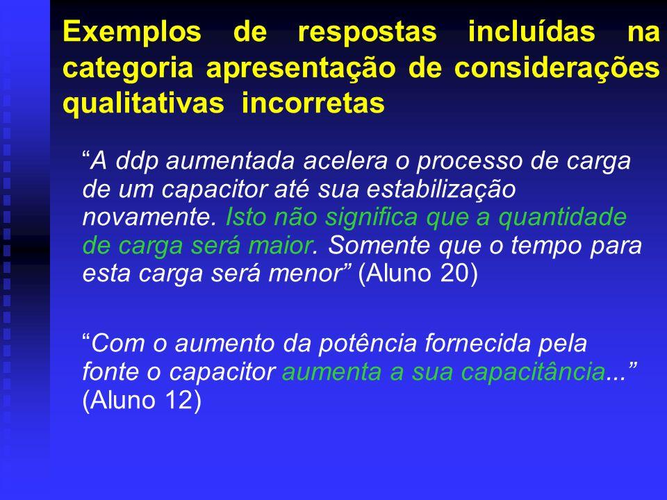 Exemplos de respostas incluídas na categoria apresentação de considerações qualitativas incorretas