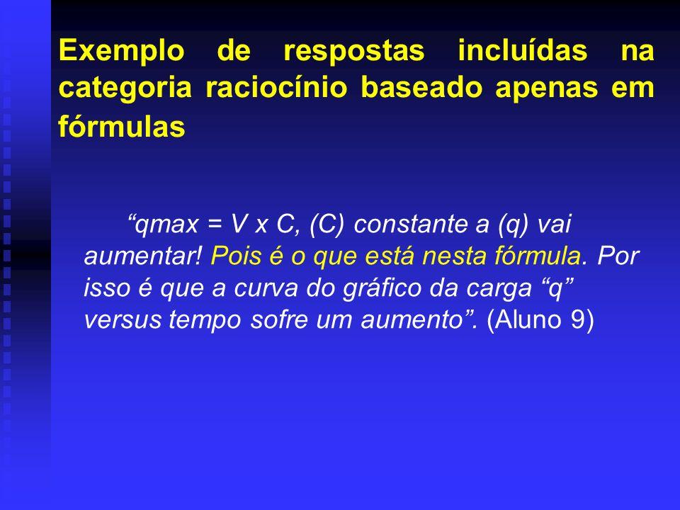 Exemplo de respostas incluídas na categoria raciocínio baseado apenas em fórmulas