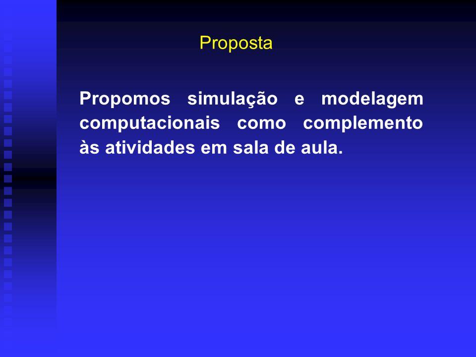Proposta Propomos simulação e modelagem computacionais como complemento às atividades em sala de aula.
