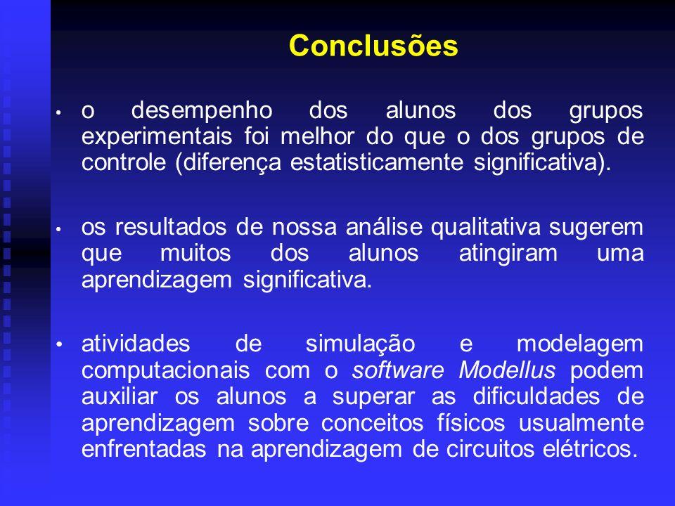 Conclusões o desempenho dos alunos dos grupos experimentais foi melhor do que o dos grupos de controle (diferença estatisticamente significativa).