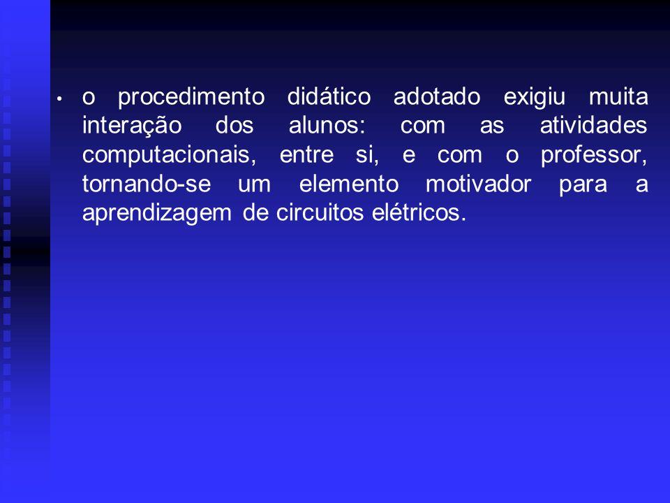 o procedimento didático adotado exigiu muita interação dos alunos: com as atividades computacionais, entre si, e com o professor, tornando-se um elemento motivador para a aprendizagem de circuitos elétricos.