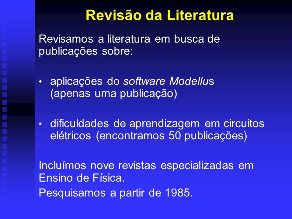 Revisão da Literatura Revisamos a literatura em busca de publicações sobre: aplicações do software Modellus (apenas uma publicação)