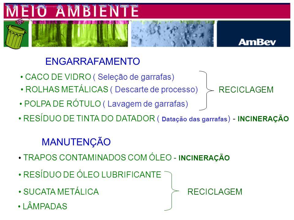 ENGARRAFAMENTO MANUTENÇÃO CACO DE VIDRO ( Seleção de garrafas)