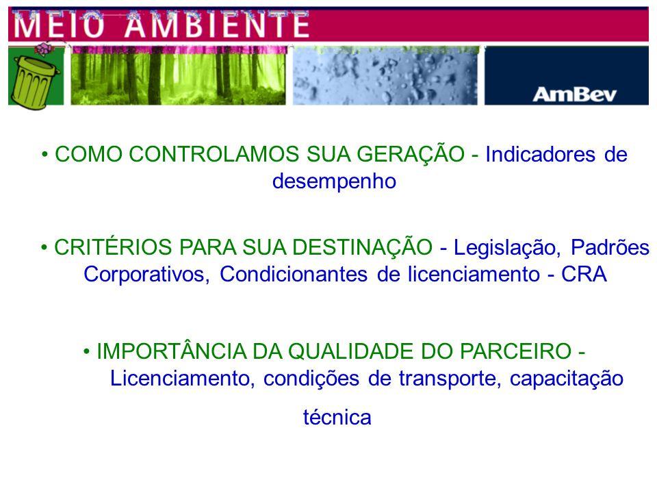COMO CONTROLAMOS SUA GERAÇÃO - Indicadores de desempenho