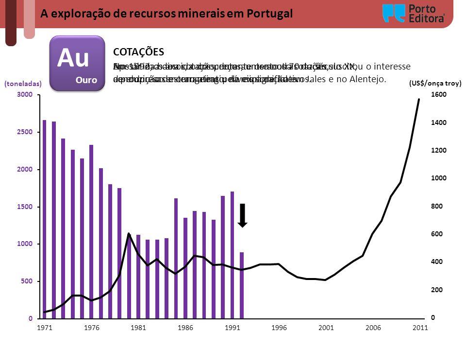 Au A exploração de recursos minerais em Portugal COTAÇÕES Ouro
