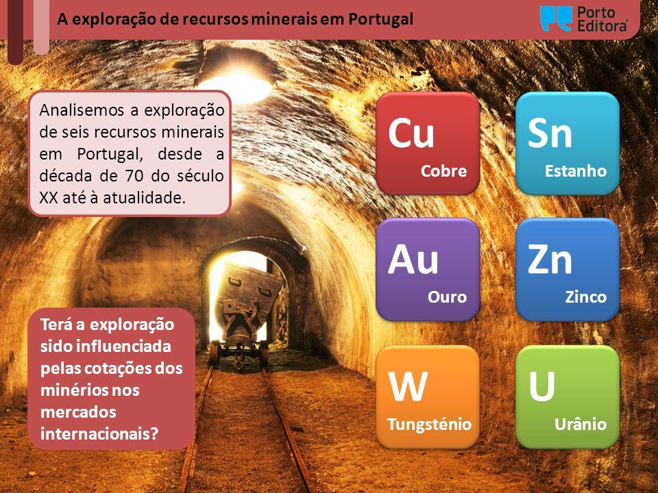 Cu Sn Au Zn W U A exploração de recursos minerais em Portugal