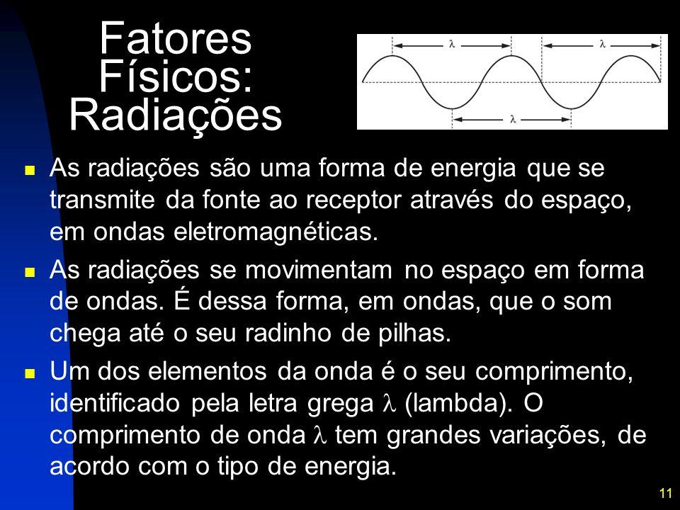 Fatores Físicos: Radiações