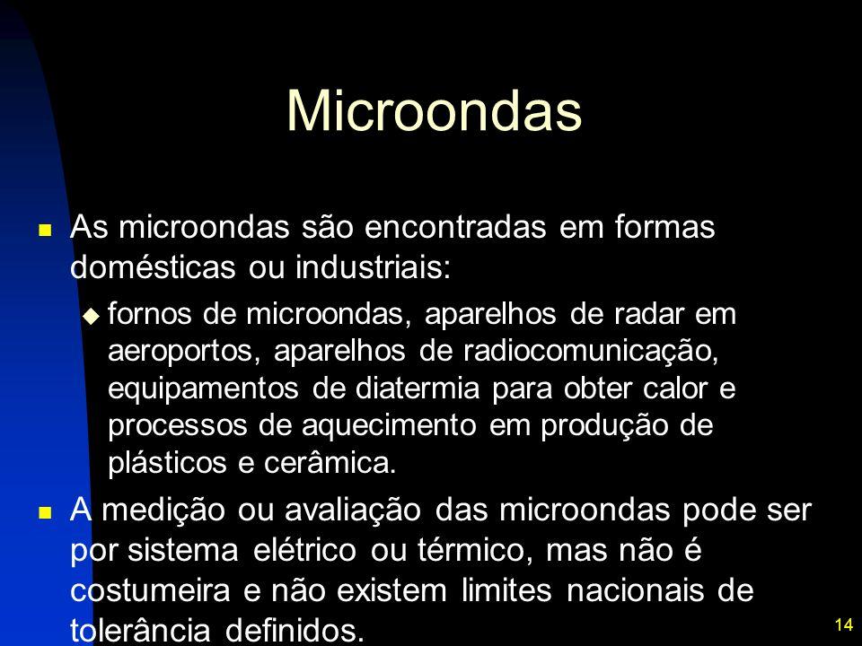 Microondas As microondas são encontradas em formas domésticas ou industriais: