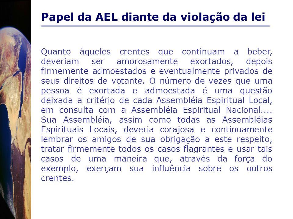 Papel da AEL diante da violação da lei