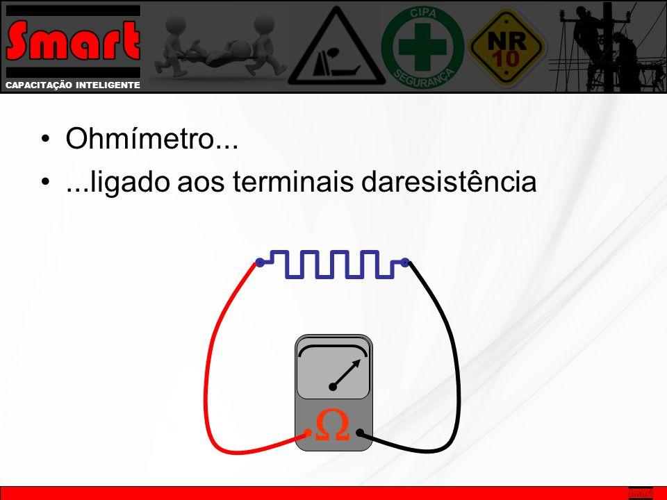 Ohmímetro... ...ligado aos terminais daresistência 