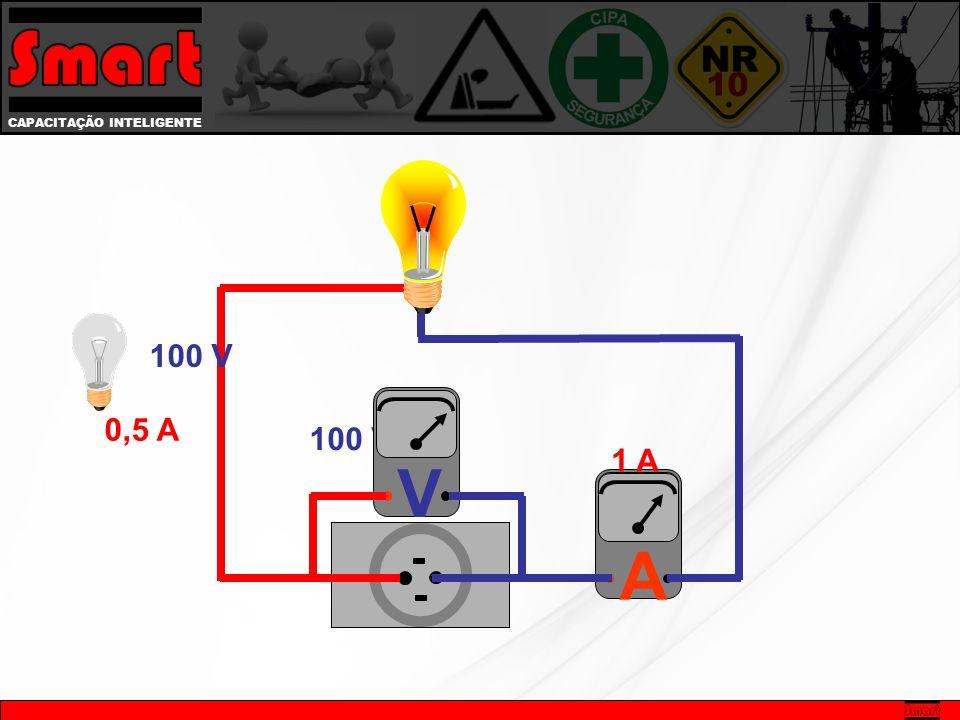 A 100 V V 0,5 A 100 V 1 A