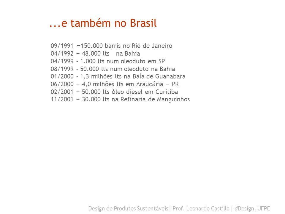 ...e também no Brasil 09/1991 –150.000 barris no Rio de Janeiro